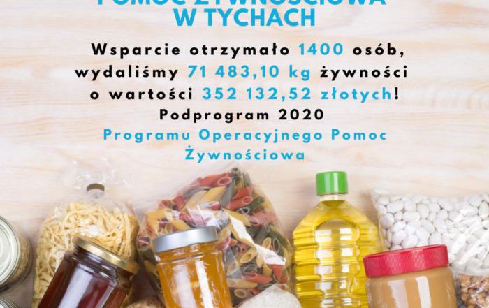 Program Operacyjny Pomoc Żywnościowa w Tychach - Podprogram 2020 - Tychy
